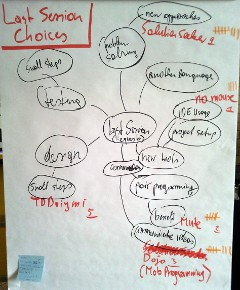 CR @ Wooga Last Session Choices