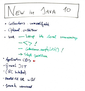 New in Java 10